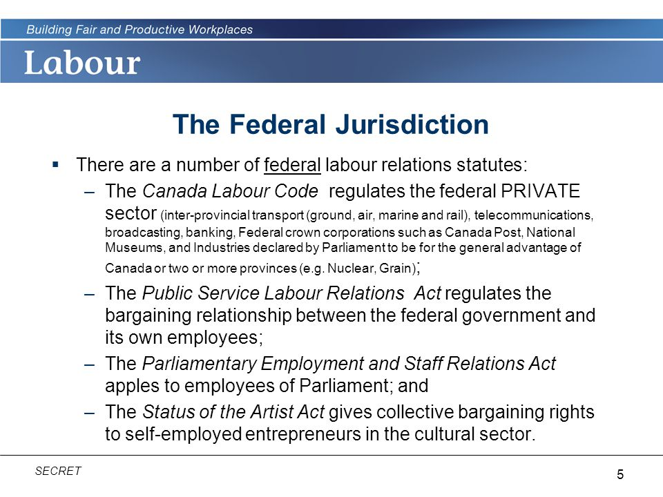 The Federal Jurisdiction