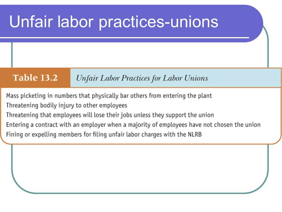 Unfair labor practices-unions
