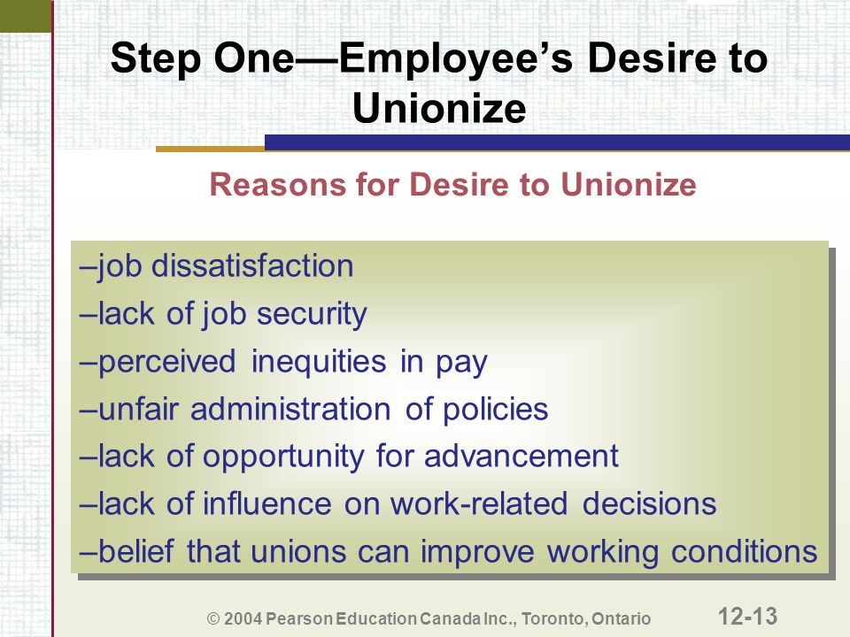Step One—Employee's Desire to Unionize