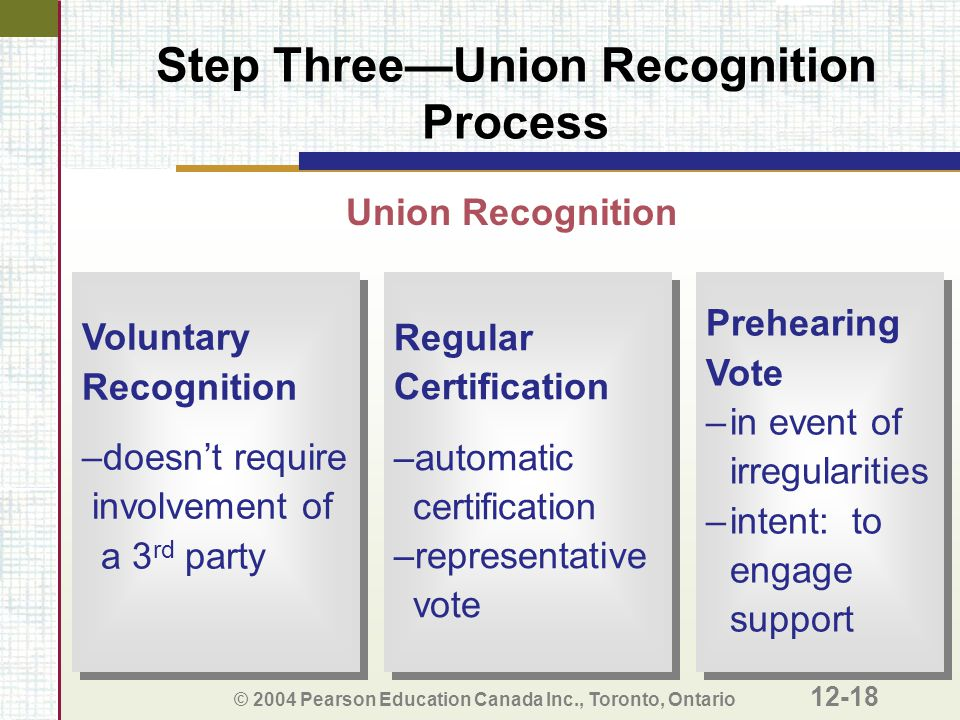 Step Three—Union Recognition Process
