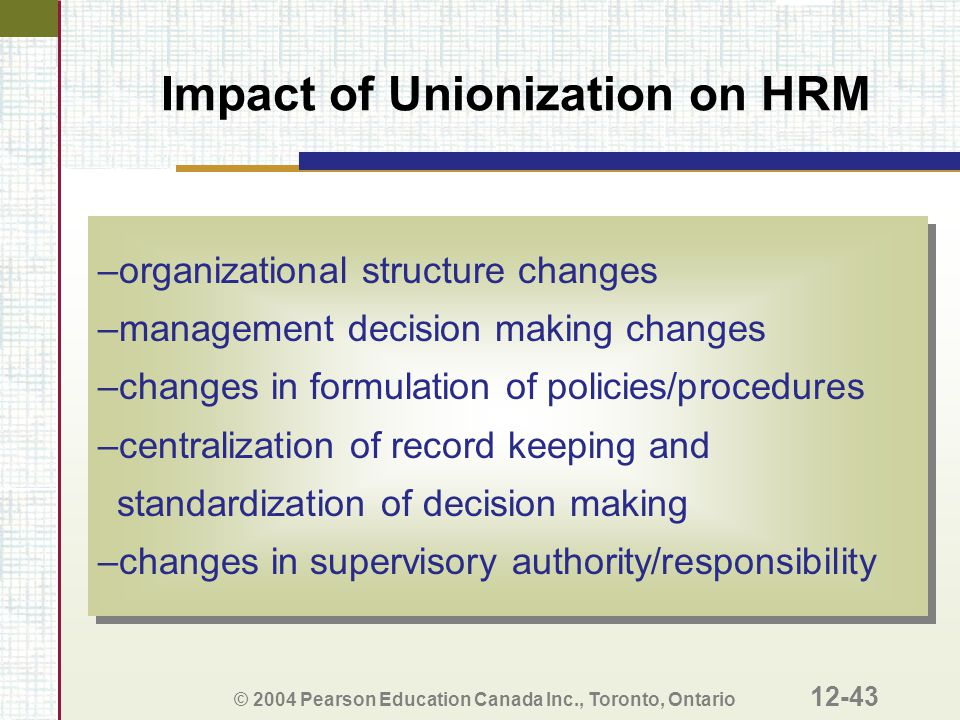Impact of Unionization on HRM