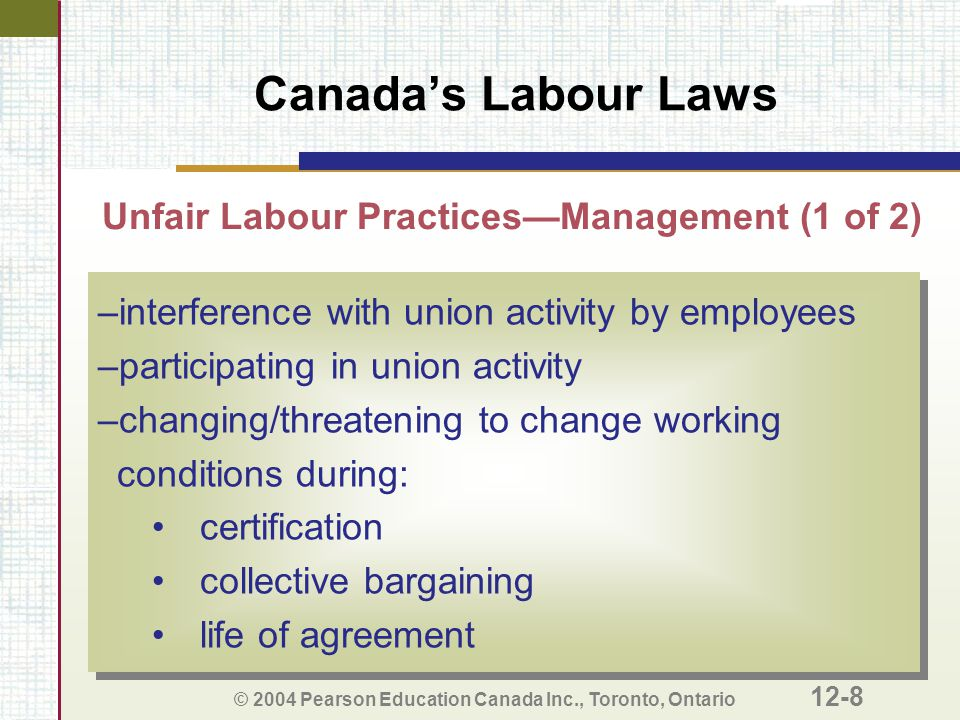 Unfair Labour Practices—Management (1 of 2)