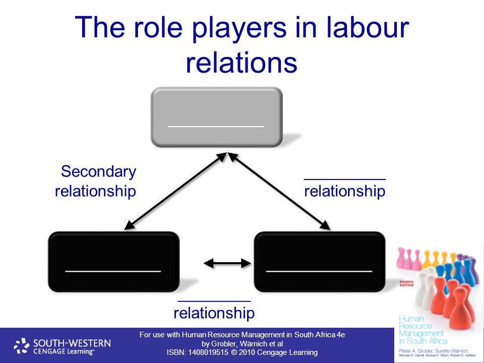 The role players in labour relations