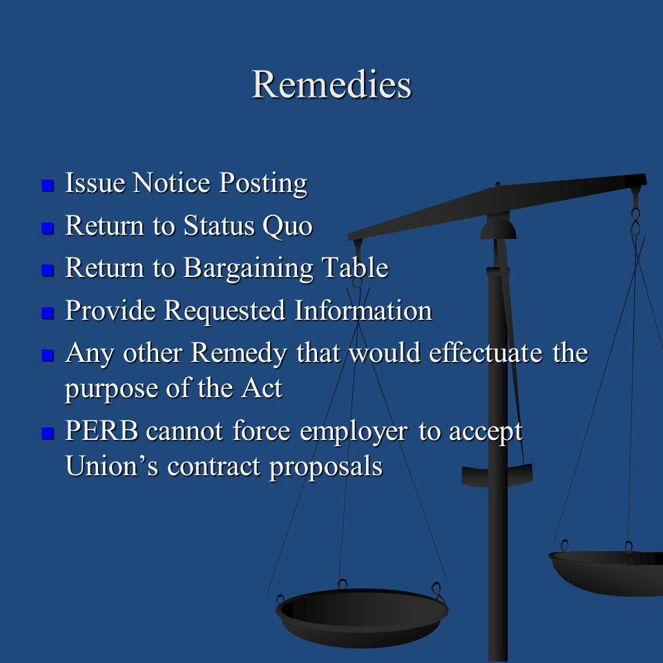 Remedies Issue Notice Posting Return to Status Quo