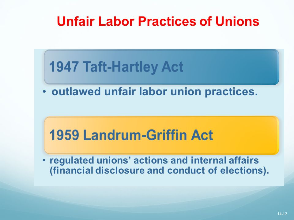Unfair Labor Practices of Unions