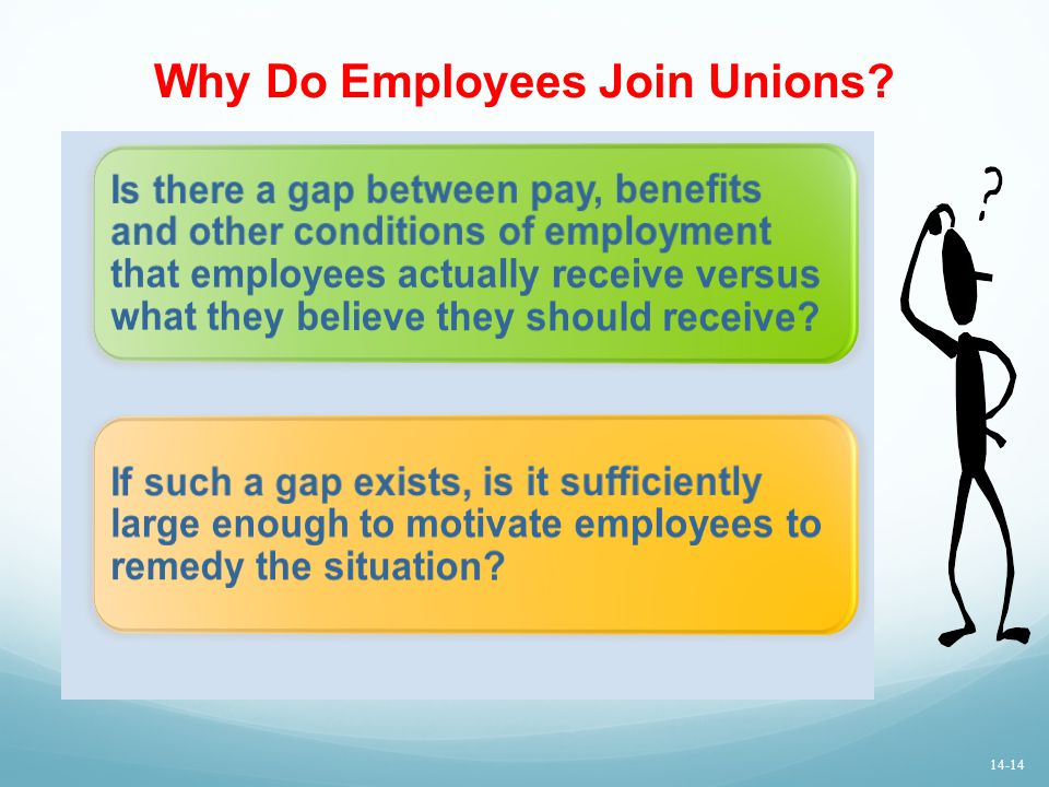 Why Do Employees Join Unions