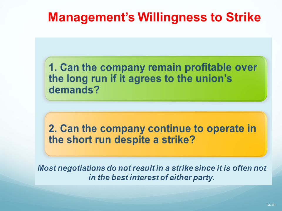 Management's Willingness to Strike