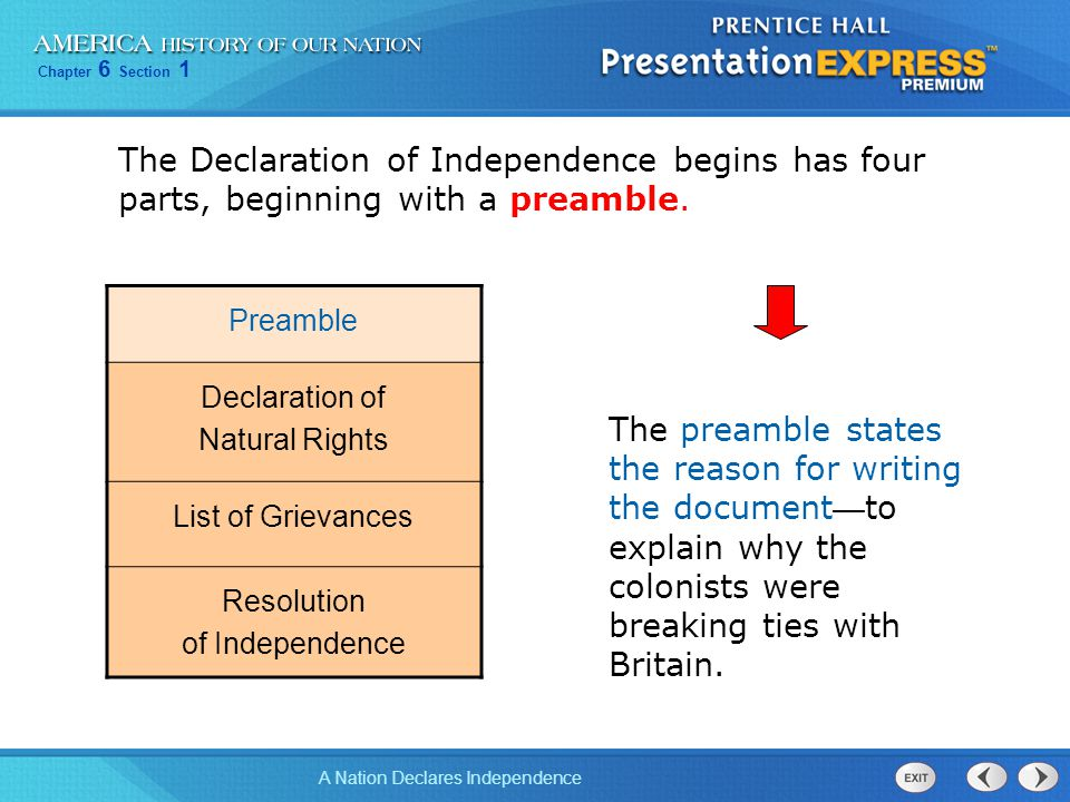 The Declaration of Independence begins has four parts, beginning with a preamble.