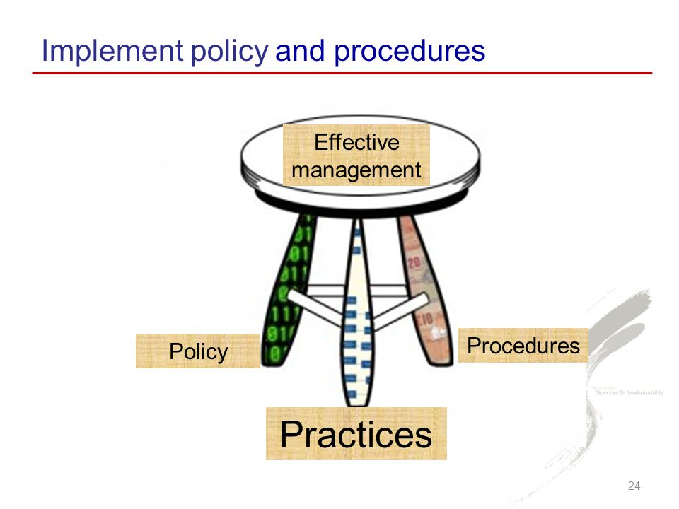 Practices Implement policy and procedures Effective management
