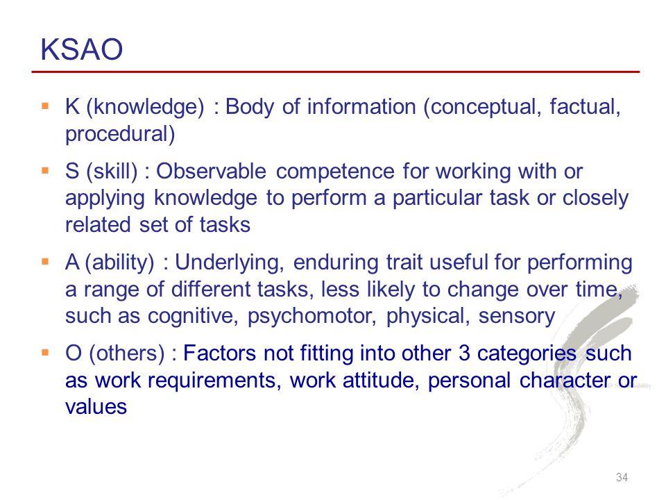 KSAO K (knowledge) : Body of information (conceptual, factual, procedural)