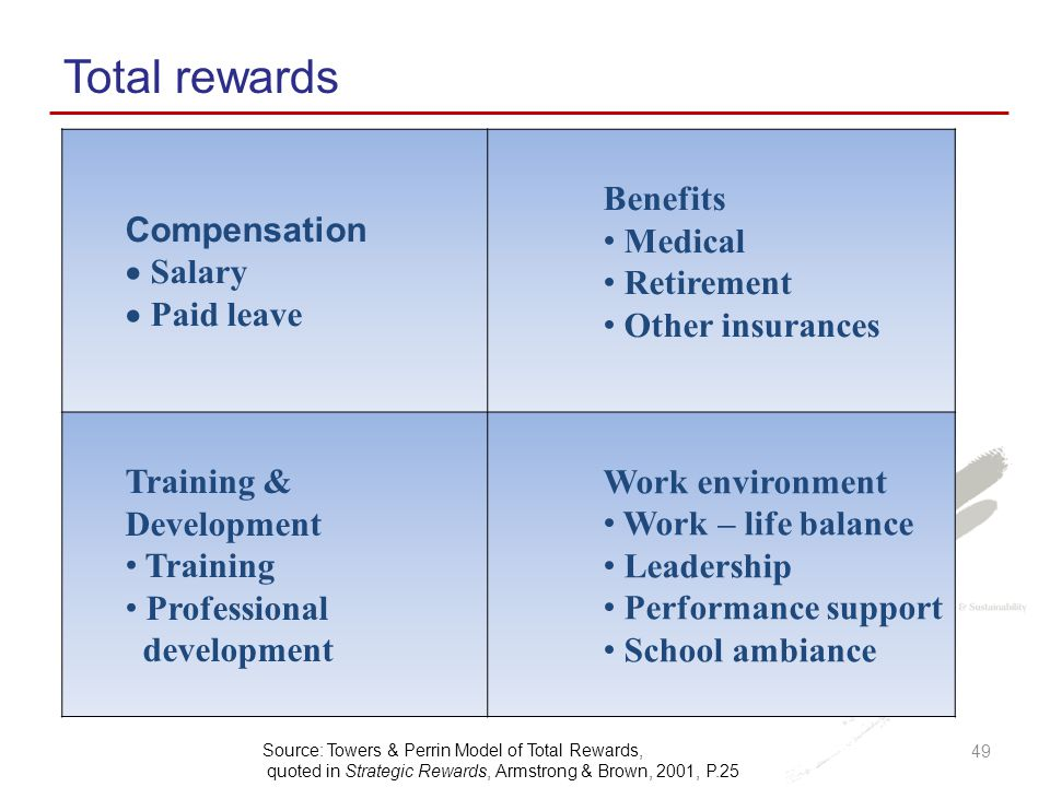 Total rewards Compensation Salary Paid leave Benefits Medical