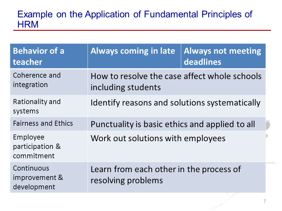 Example on the Application of Fundamental Principles of HRM