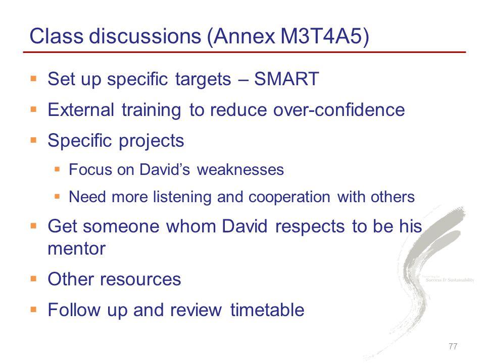 Class discussions (Annex M3T4A5)