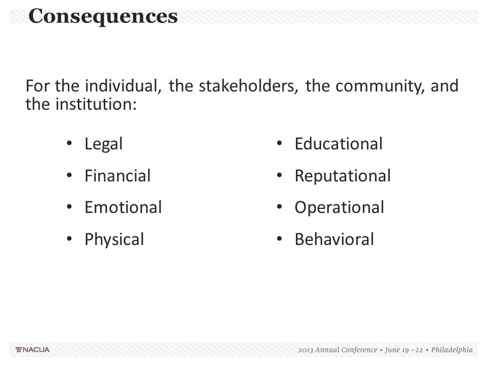 Consequences For the individual, the stakeholders, the community, and the institution: Legal. Financial.