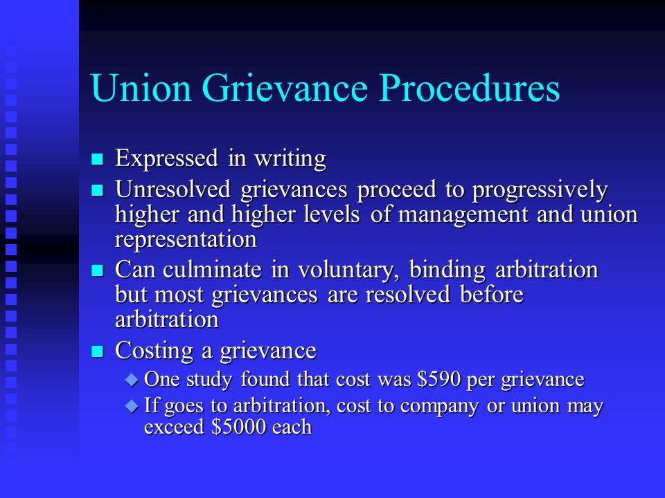 Union Grievance Procedures