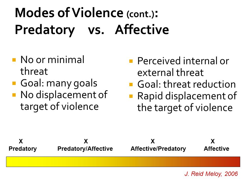 Modes of Violence (cont.): Predatory vs. Affective