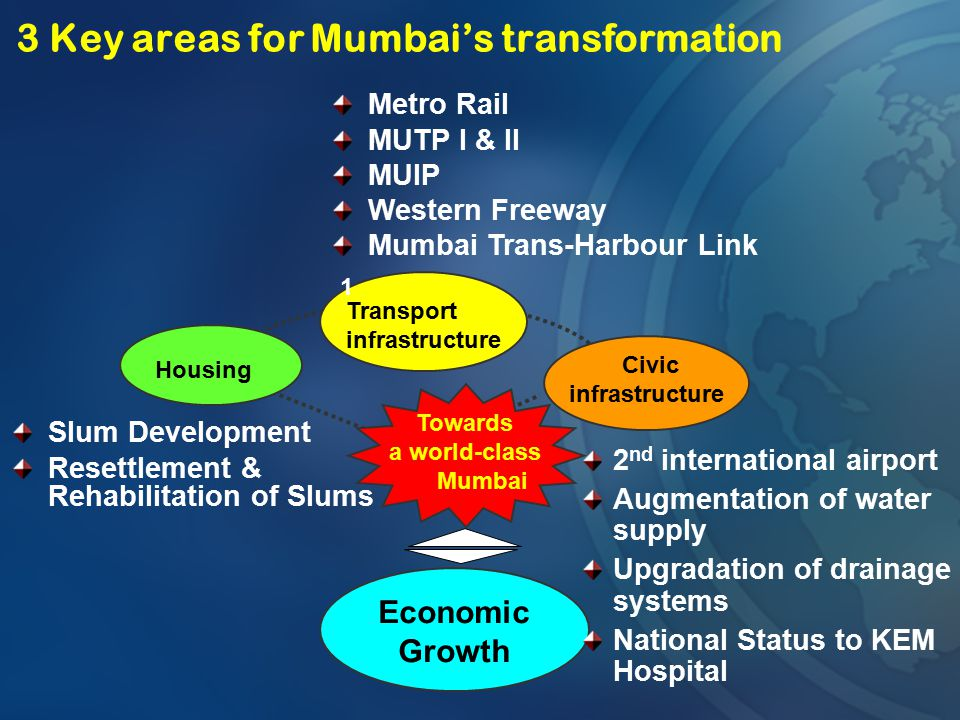 3 Key areas for Mumbai's transformation