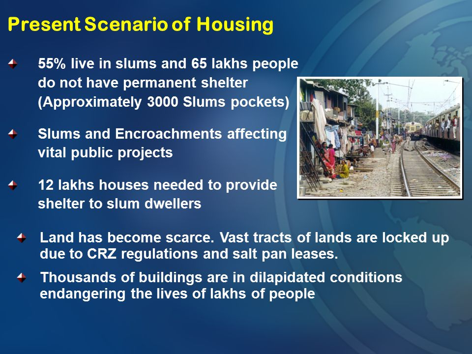 Present Scenario of Housing