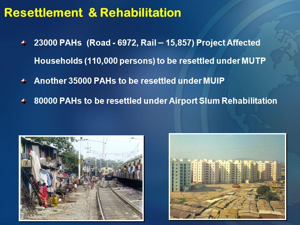 Resettlement & Rehabilitation
