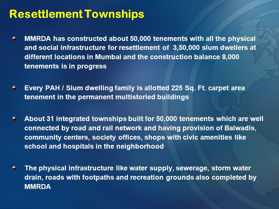 Resettlement Townships