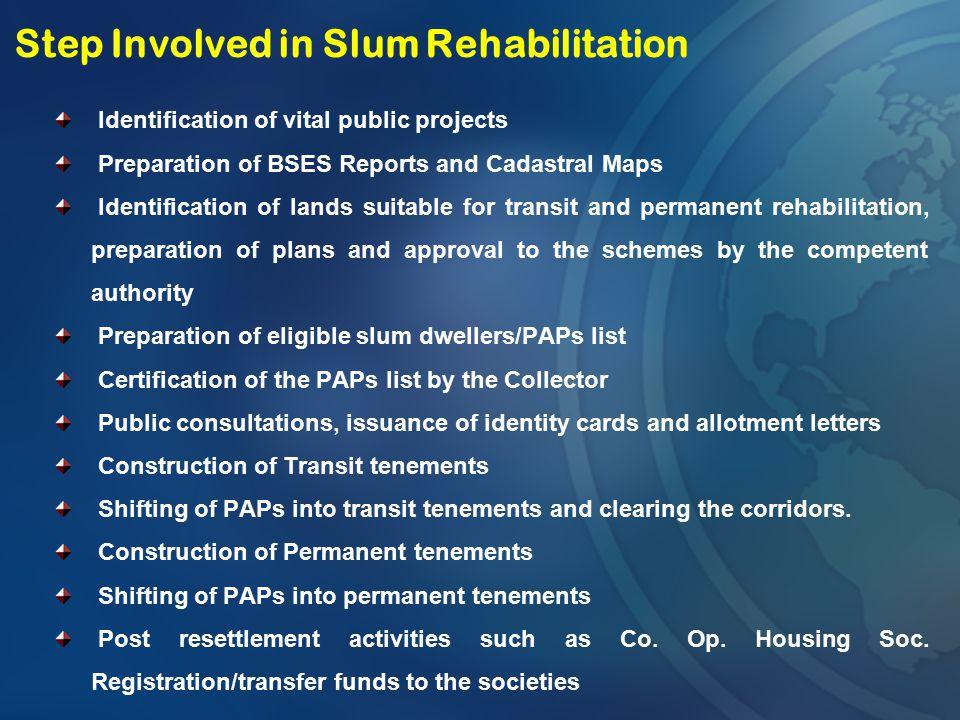 Step Involved in Slum Rehabilitation