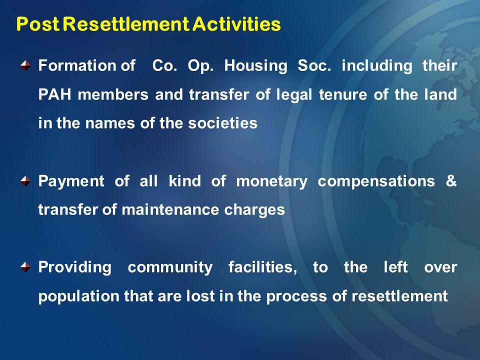 Post Resettlement Activities