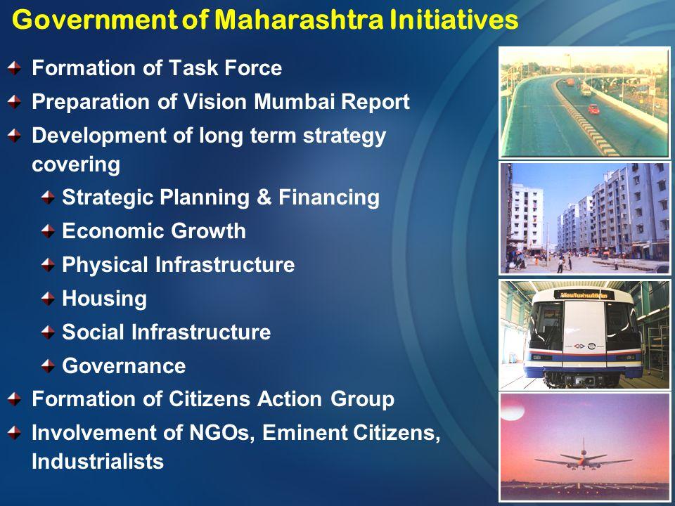 Government of Maharashtra Initiatives