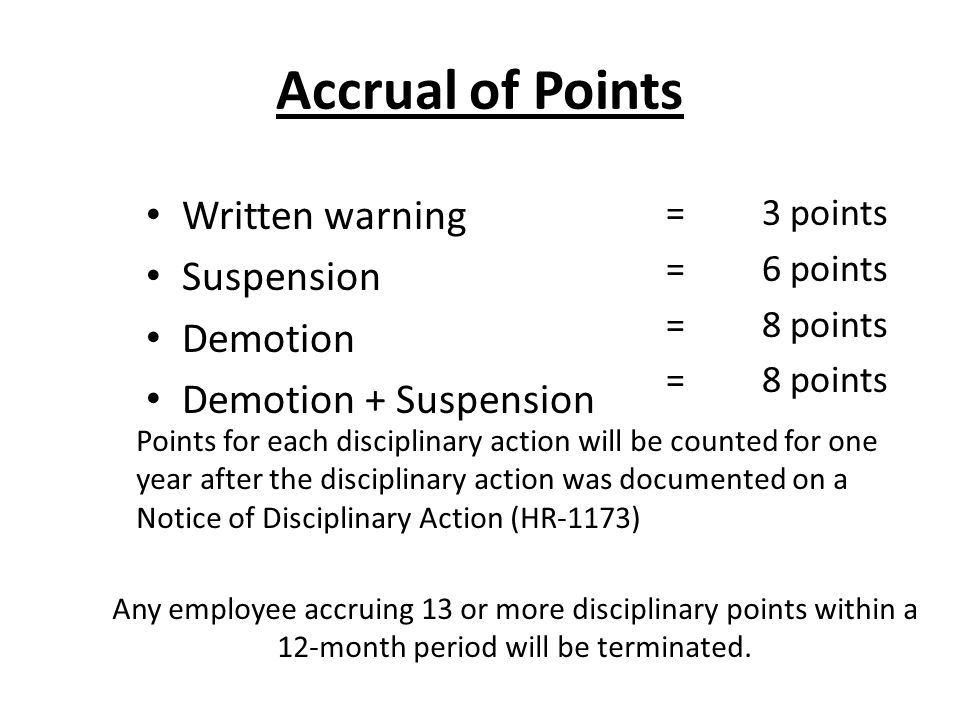 Accrual of Points Written warning Suspension Demotion