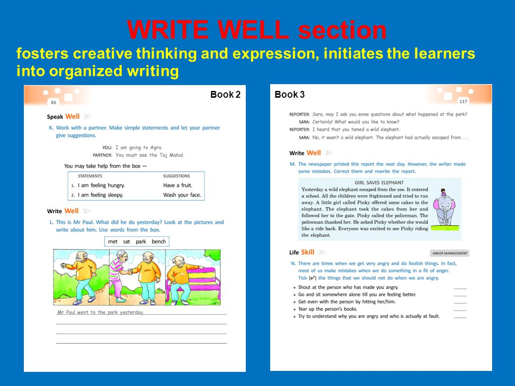WRITE WELL section fosters creative thinking and expression, initiates the learners into organized writing.