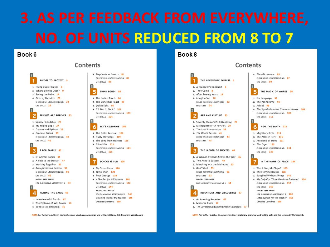 3. AS PER FEEDBACK FROM EVERYWHERE, NO. OF UNITS REDUCED FROM 8 TO 7