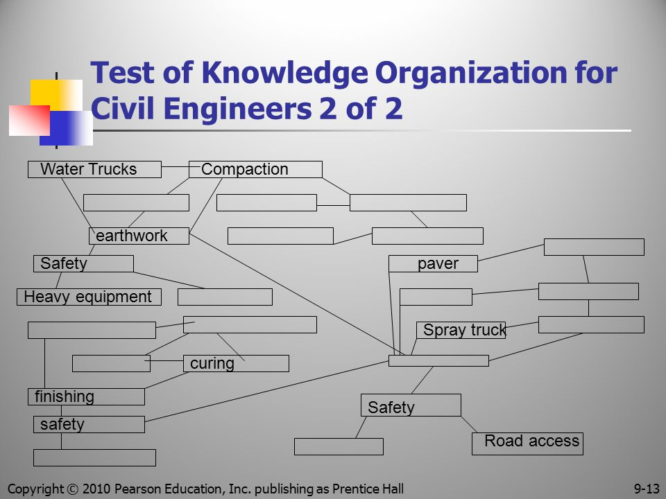 Test of Knowledge Organization for Civil Engineers 2 of 2