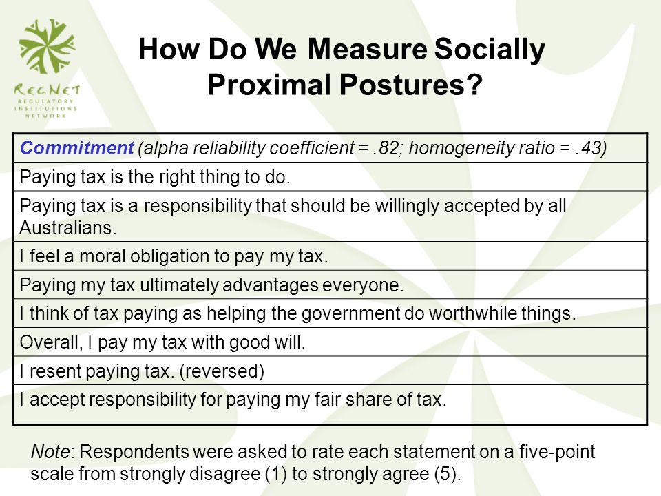 How Do We Measure Socially