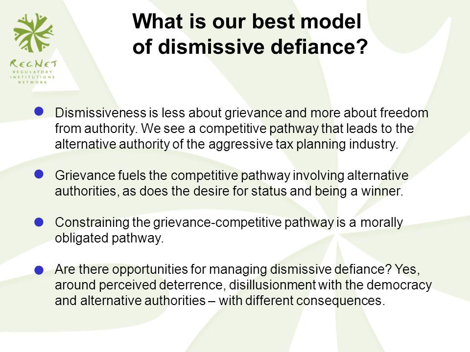 of dismissive defiance