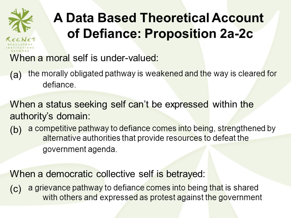 A Data Based Theoretical Account of Defiance: Proposition 2a-2c