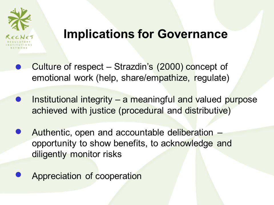 Implications for Governance
