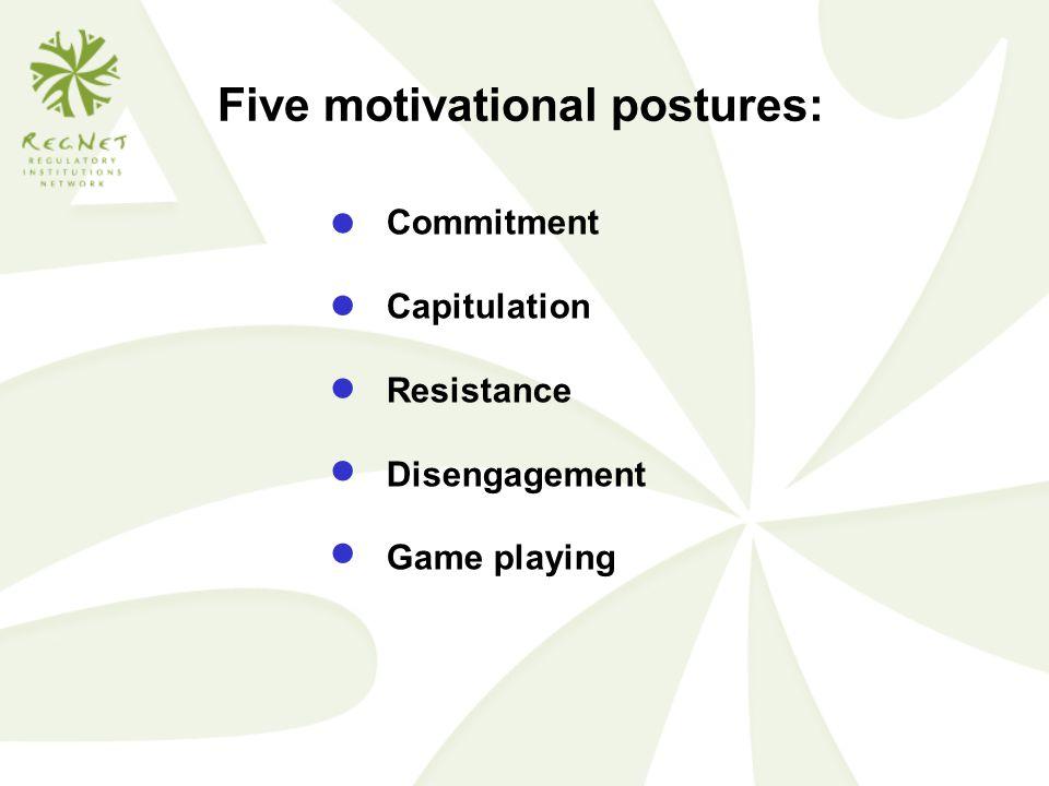 Five motivational postures: