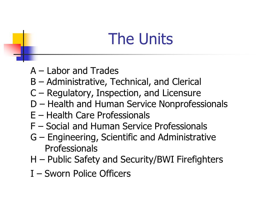 The Units A – Labor and Trades