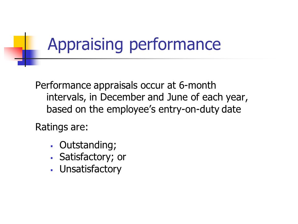Appraising performance