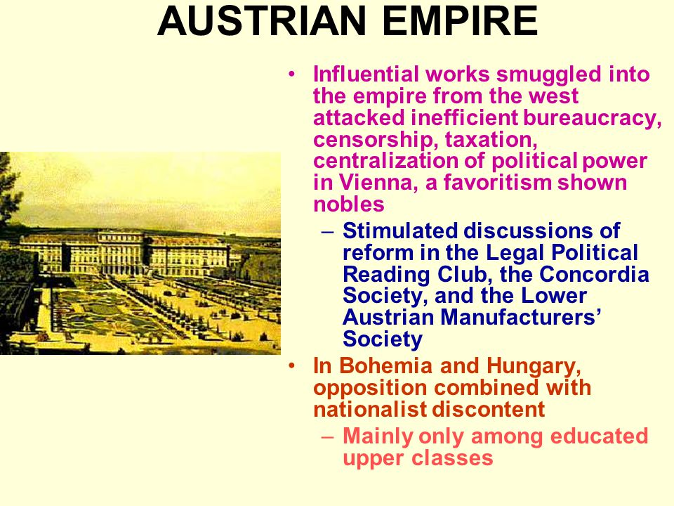 AUSTRIAN EMPIRE