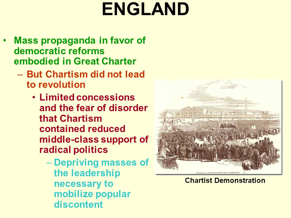 ENGLAND Mass propaganda in favor of democratic reforms embodied in Great Charter. But Chartism did not lead to revolution.