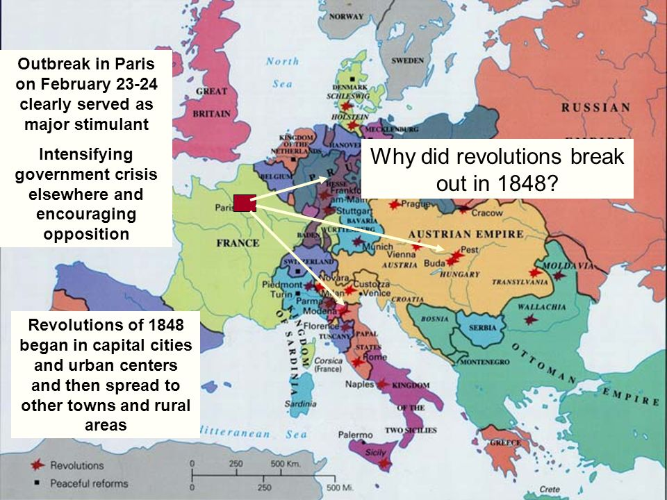 Why did revolutions break out in 1848