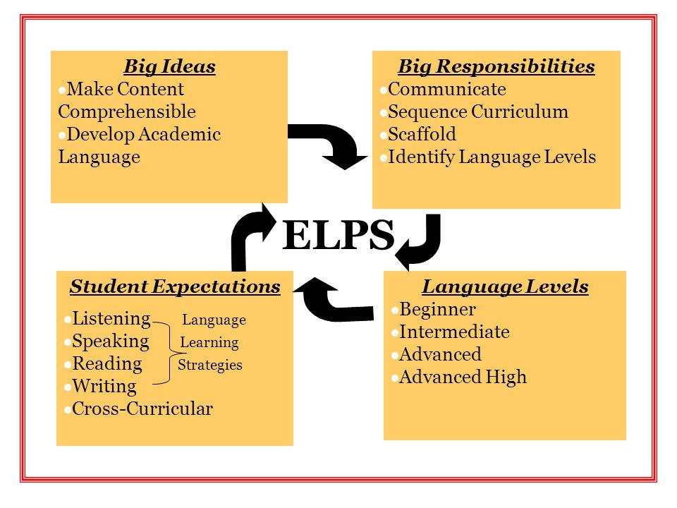 ELPS Big Ideas Make Content Comprehensible Develop Academic Language