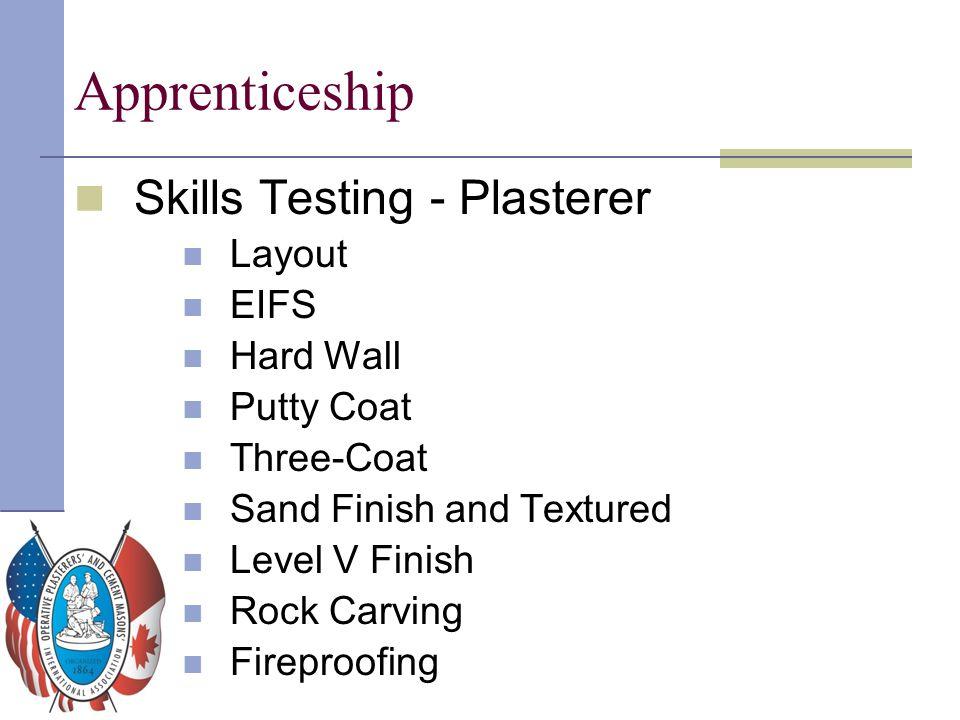 Apprenticeship Skills Testing - Plasterer Layout EIFS Hard Wall