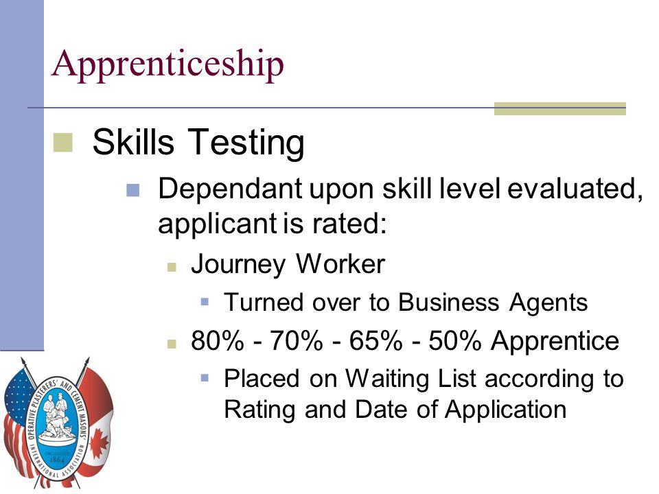 Apprenticeship Skills Testing