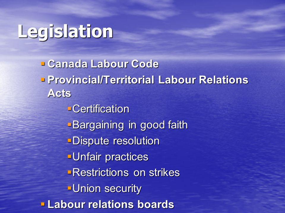 Legislation Canada Labour Code