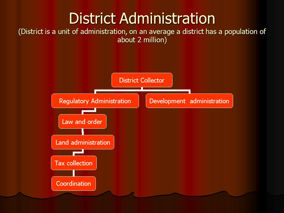 District Administration (District is a unit of administration, on an average a district has a population of about 2 million)