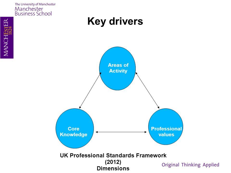 UK Professional Standards Framework (2012) Dimensions