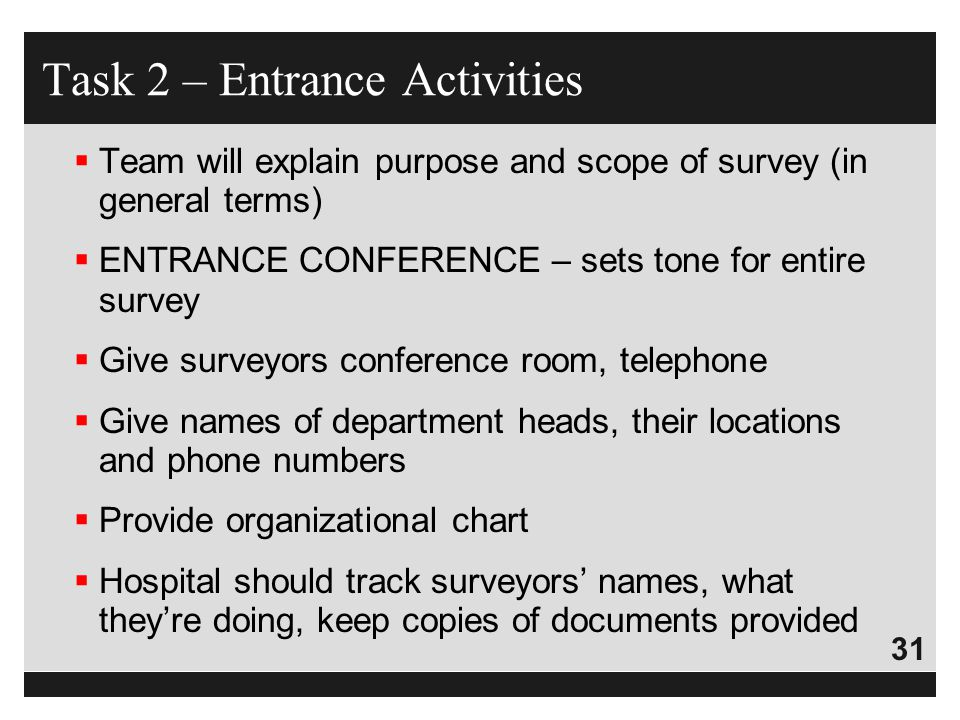 Task 2 – Entrance Activities