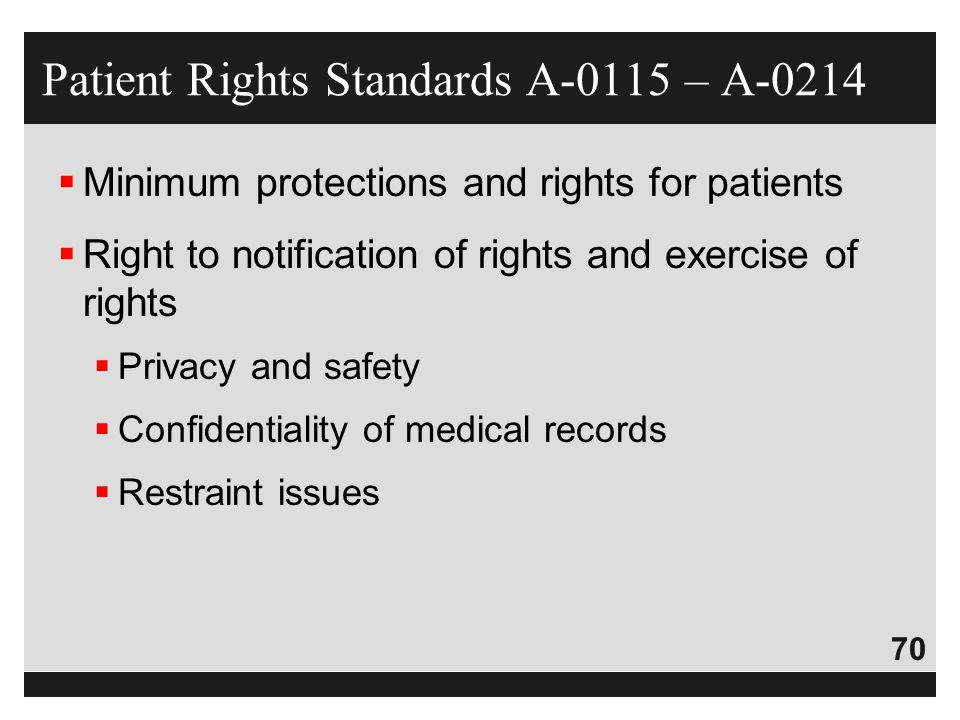 Patient Rights Standards A-0115 – A-0214
