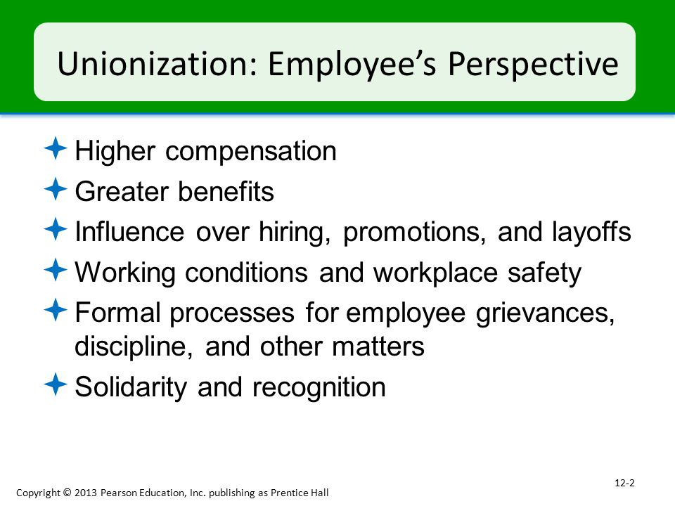 Unionization: Employee's Perspective